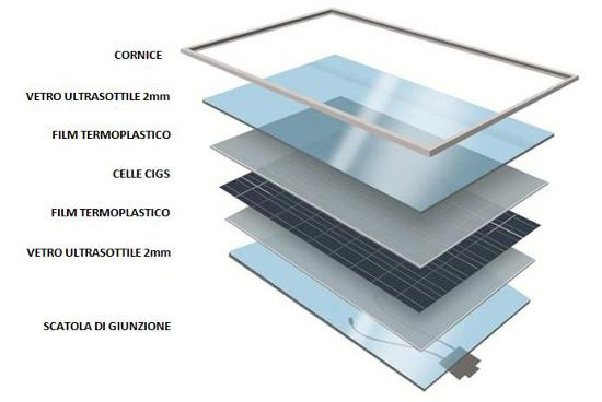 Scheda tecnica pannello fotovoltaico policristallino 26